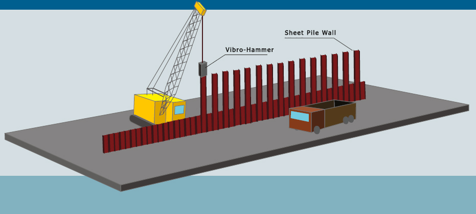 Sheet piling construction animation