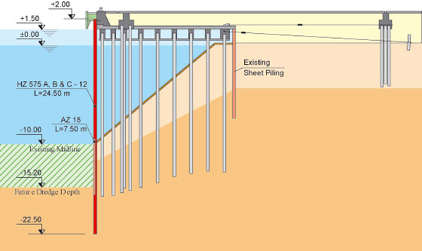 Design of Steel Sheet Pile Structures