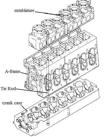 Basic Parts Of Engine Marinerspotted