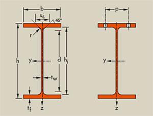 parallel flanges beams i beams ipe beams. Black Bedroom Furniture Sets. Home Design Ideas